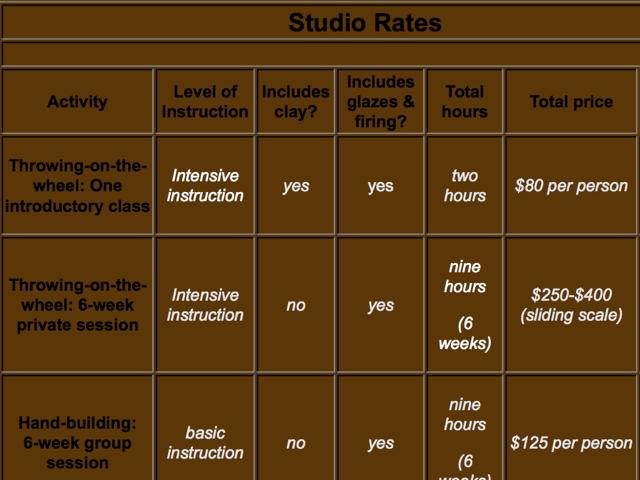 Studio Rates